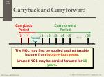 carryback and carryforward