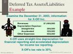 deferred tax assets liabilities example