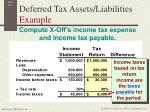 deferred tax assets liabilities example4