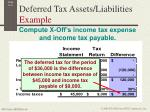 deferred tax assets liabilities example5