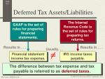 deferred tax assets liabilities