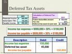 deferred tax assets2