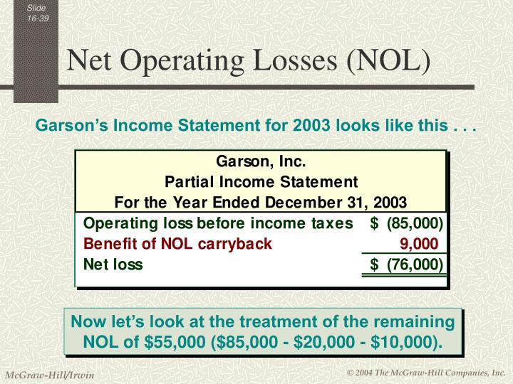 Net Operating Losses (NOL)