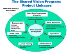 the shared vision program project linkages