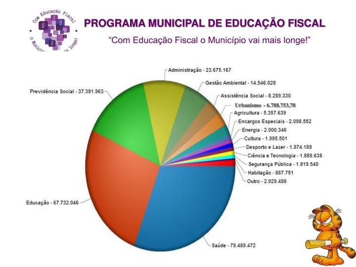 PROGRAMA MUNICIPAL DE EDUCAÇÃO FISCAL