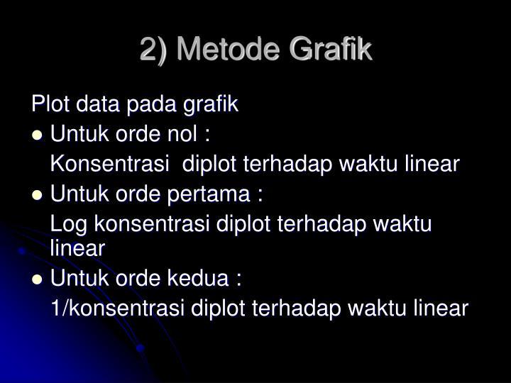 2) Metode Grafik