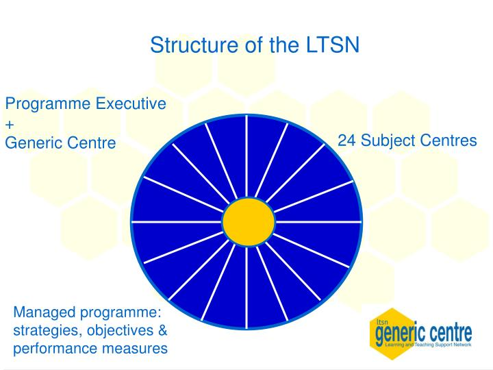 Structure of the LTSN