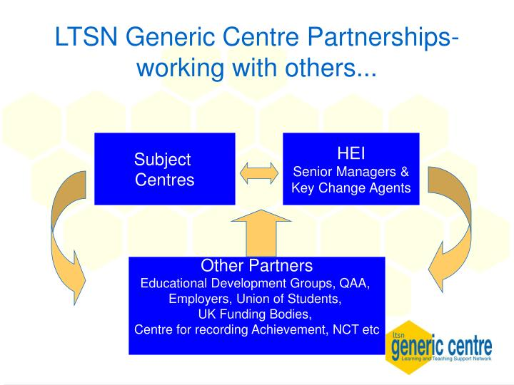 LTSN Generic Centre Partnerships- working with others...