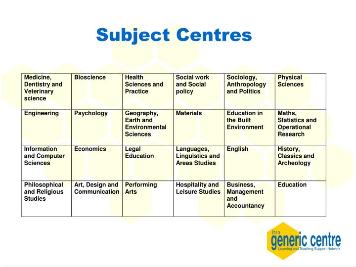 Subject Centres