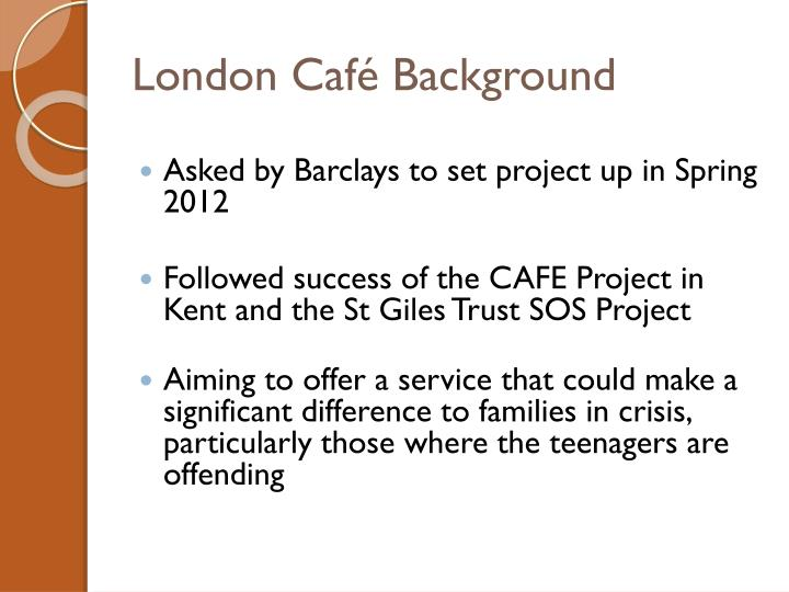 London Café Background