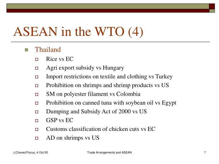 ASEAN in the WTO (4)