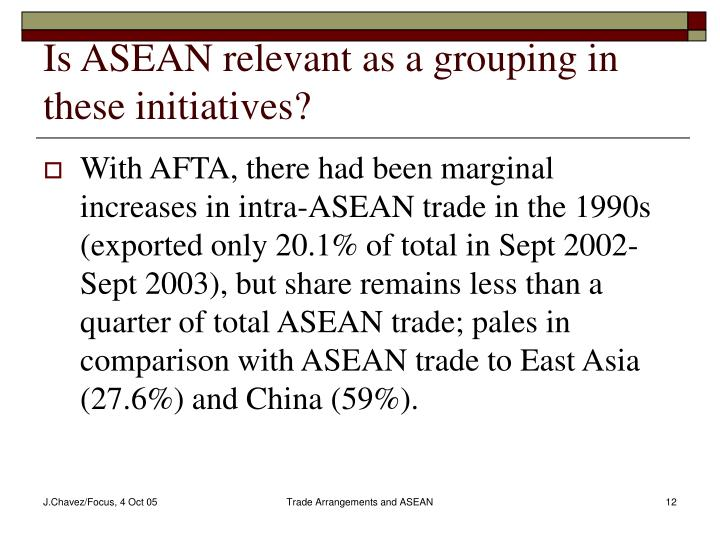 Is ASEAN relevant as a grouping in these initiatives?
