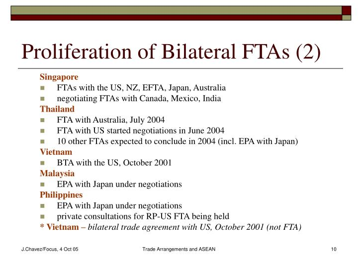 Proliferation of Bilateral FTAs (2)