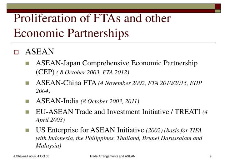 Proliferation of FTAs and other Economic Partnerships