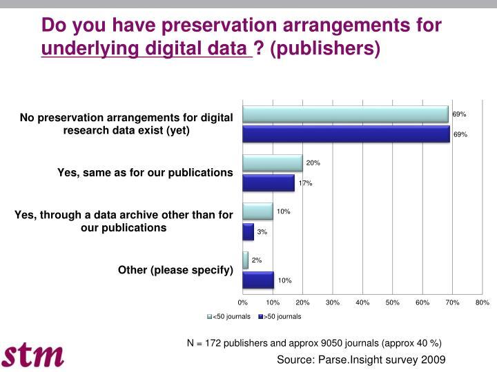 Do you have preservation arrangements for