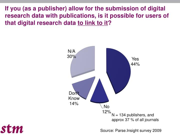 If you (as a publisher) allow for the submission of digital research data with publications, is it possible for users of that digital research data
