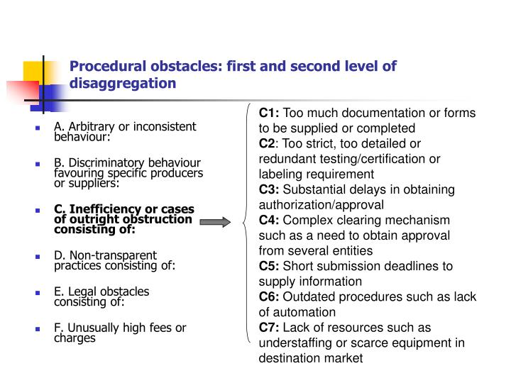 Procedural obstacles: first and second level of disaggregation