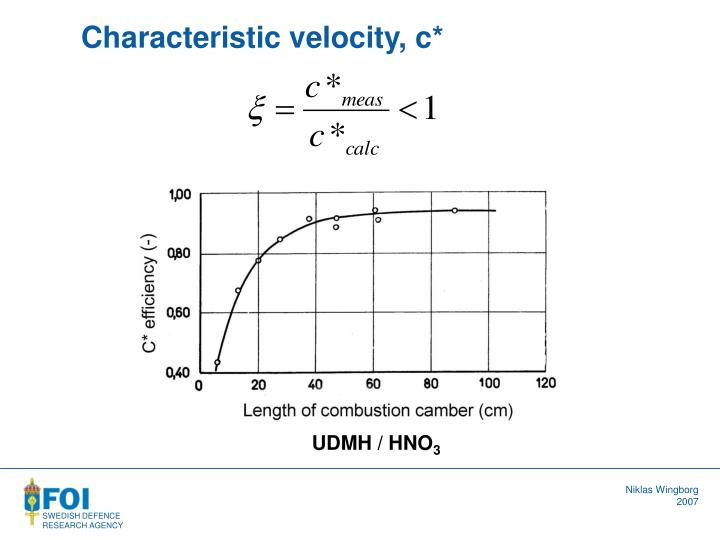 Characteristic velocity, c*