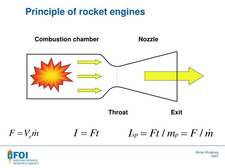 Principle of rocket engines