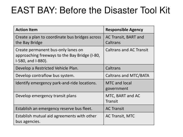 EAST BAY: Before the Disaster Tool Kit