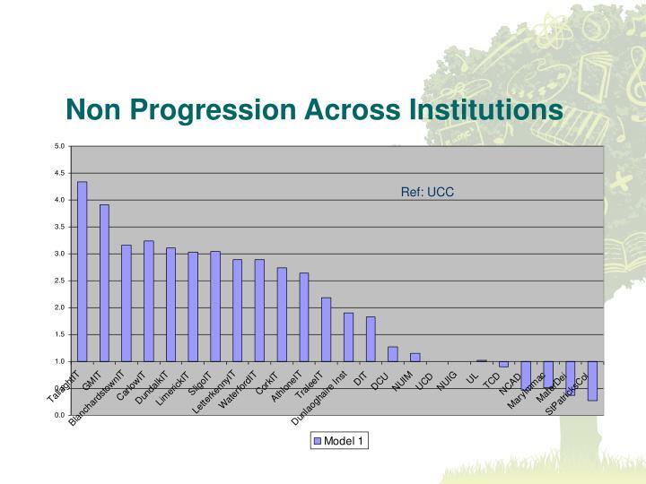 Non Progression Across Institutions