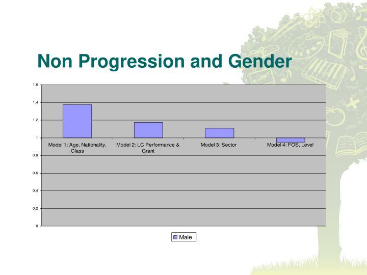 Non Progression and Gender
