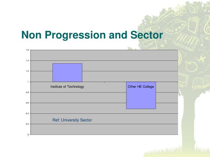 Non Progression and Sector