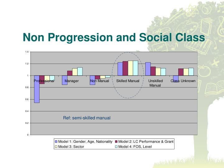 Non Progression and Social Class