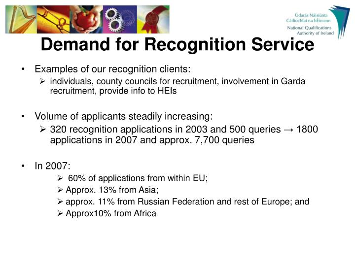 Demand for Recognition Service