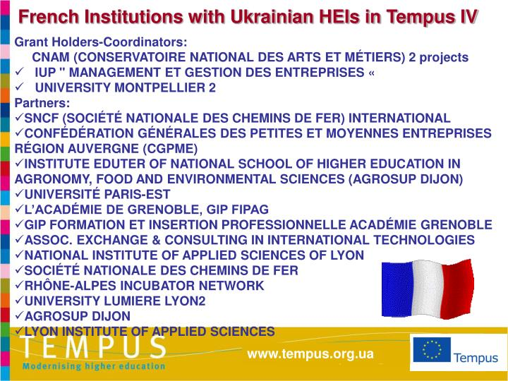 French Institutions with Ukrainian HEIs in Tempus IV