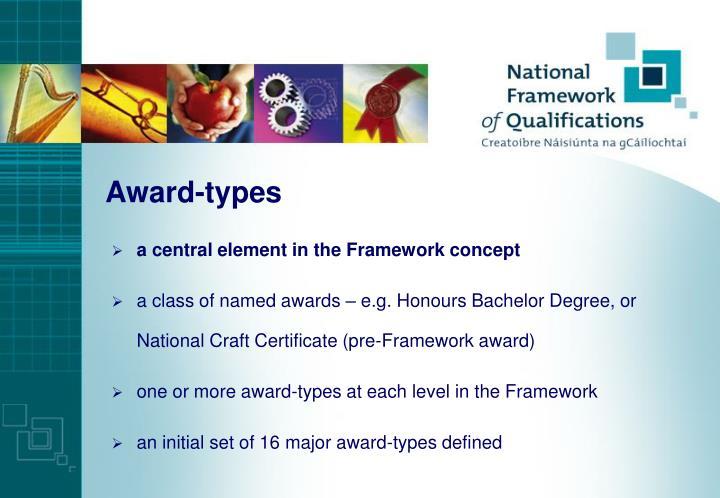 Award-types