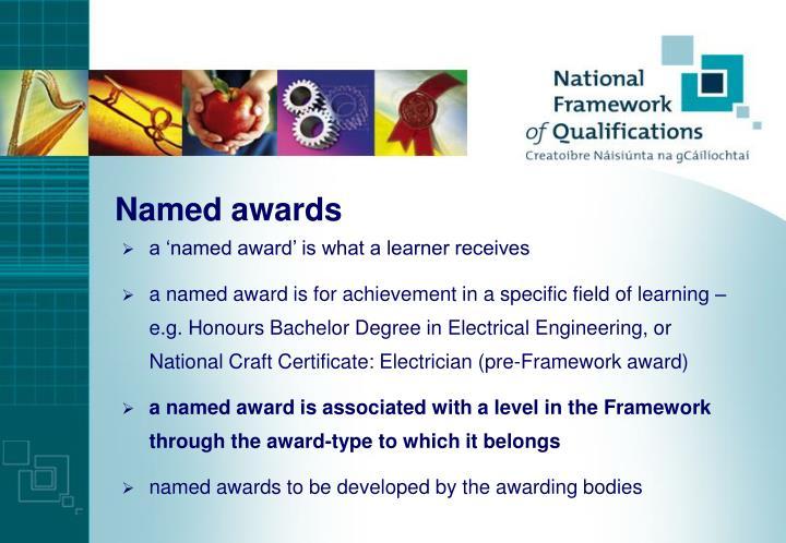 Named awards