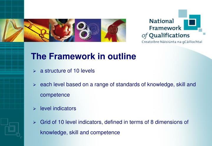 The Framework in outline
