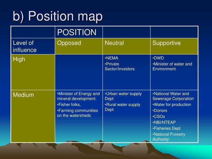 b) Position map