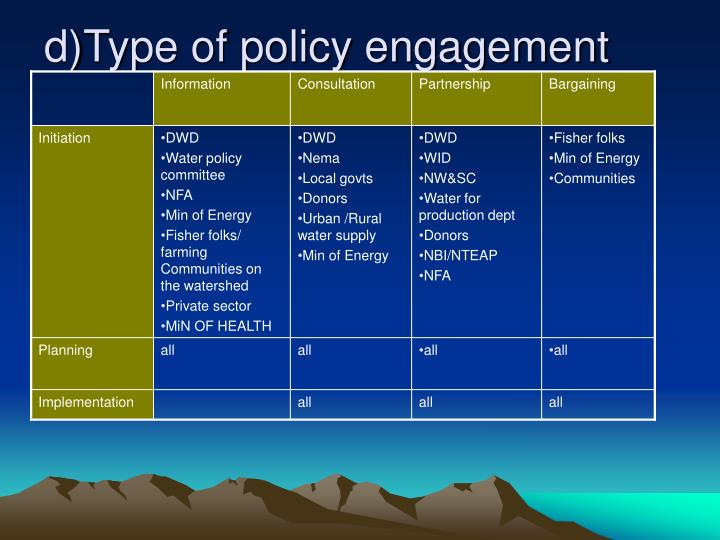 d)Type of policy engagement
