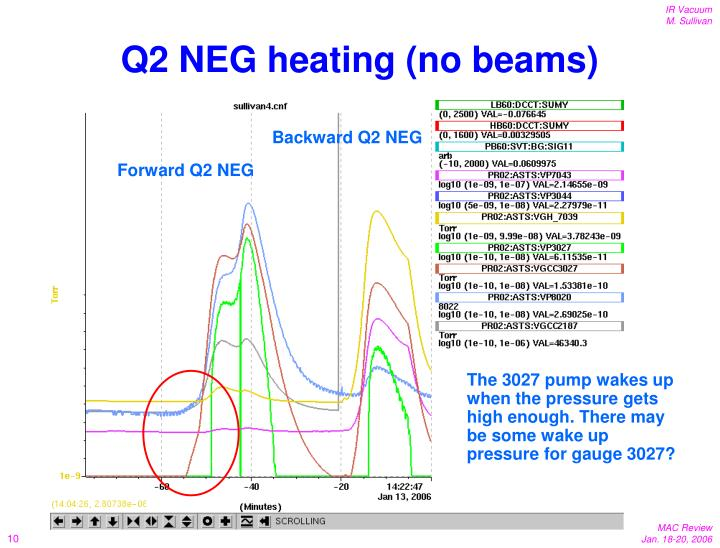 Q2 NEG heating (no beams)