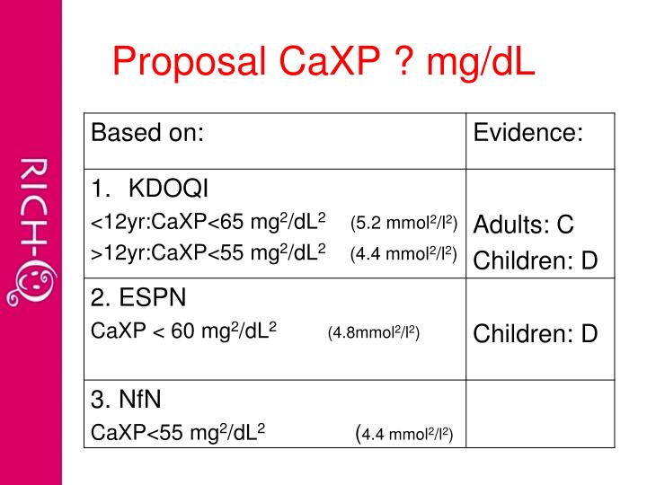 Proposal CaXP ? mg/dL