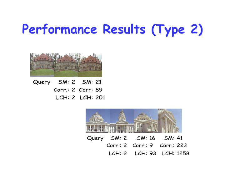 Performance Results (Type 2)