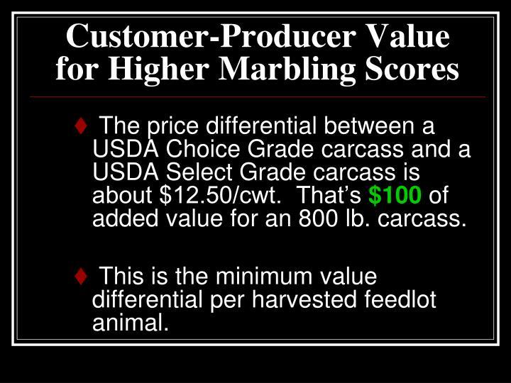 Customer-Producer Value