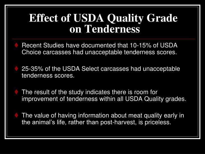 Effect of USDA Quality Grade