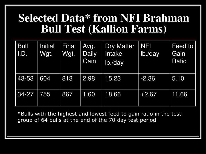 Selected Data* from NFI Brahman Bull Test (Kallion Farms)