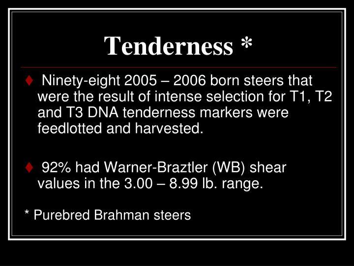 Tenderness *