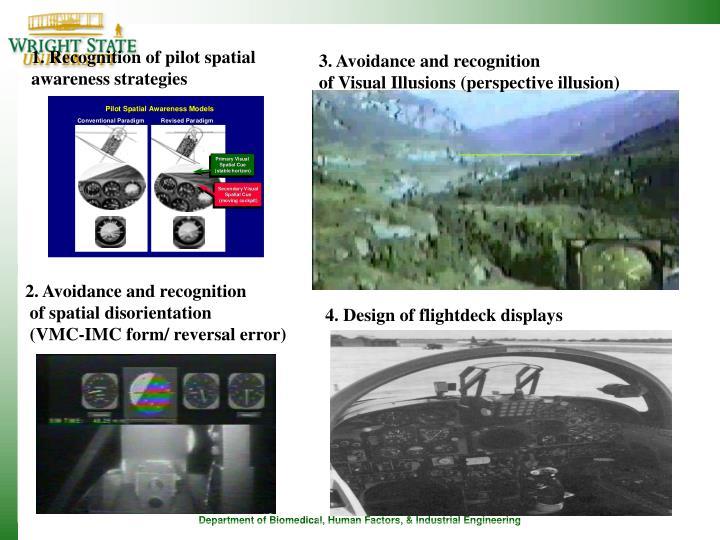 1. Recognition of pilot spatial awareness strategies
