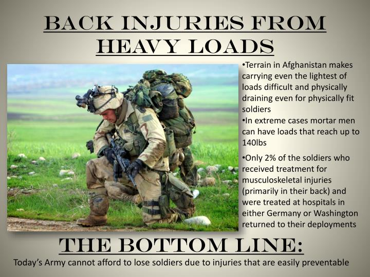 Back injuries from heavy loads