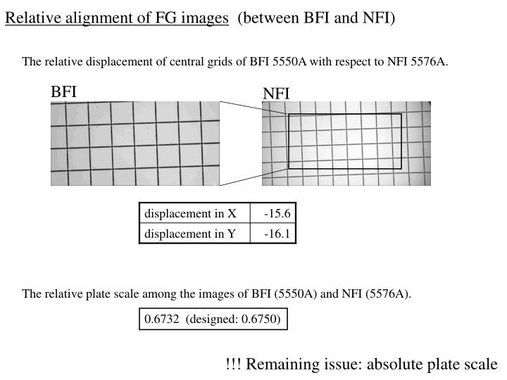 Relative alignment of FG images