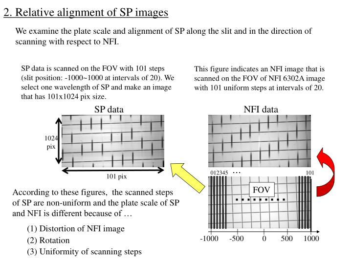 2. Relative alignment of SP images