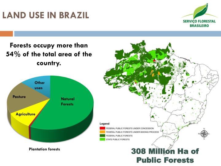 LAND USE IN BRAZIL