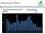 land use x forests