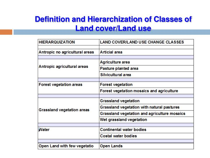 Definition and Hierarchization of Classes of