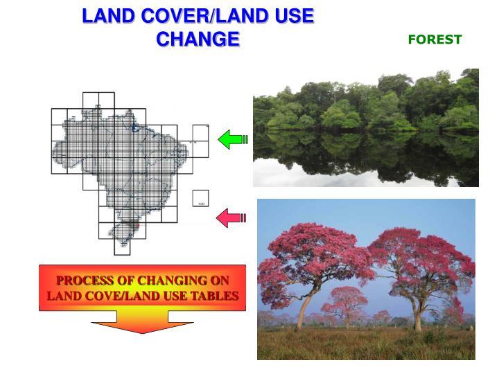 LAND COVER/LAND USE CHANGE